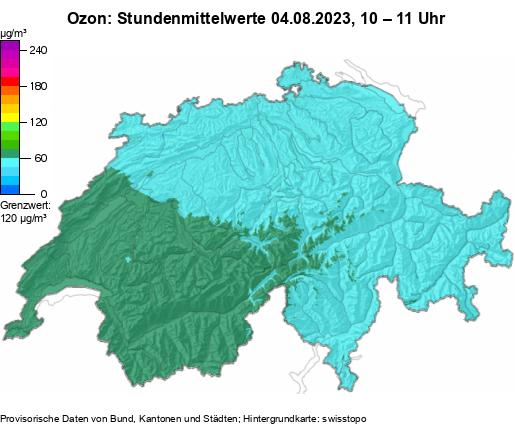 Ozon, Stundenmittelwerte